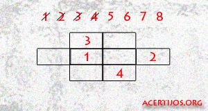 Rejilla numérica